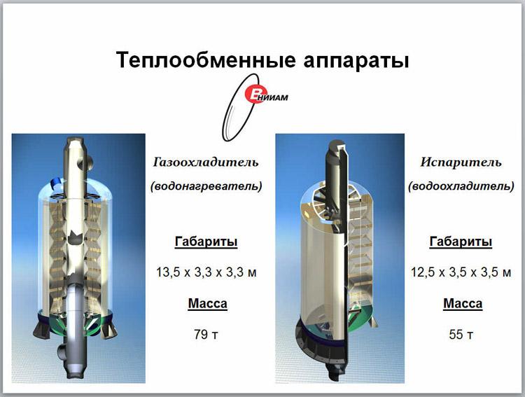 Теплообменный прибор теплообменник m6 fg отопление